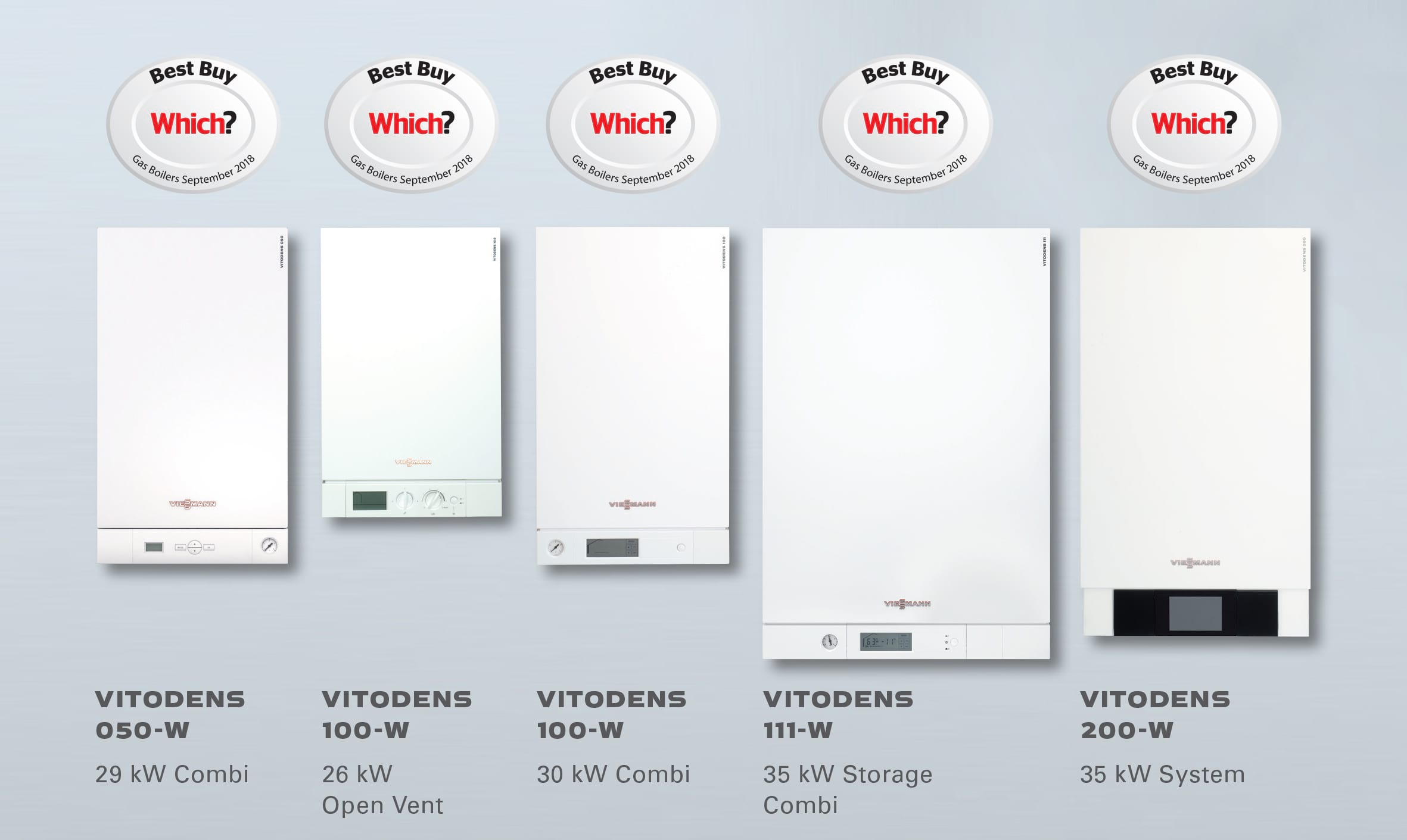 Viessmann Vitodens gas boilers awarded Which? Best Buy status for ...